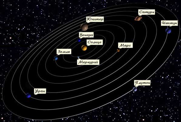 Exoplanets Worlds Beyond Our Solar System  Spacecom